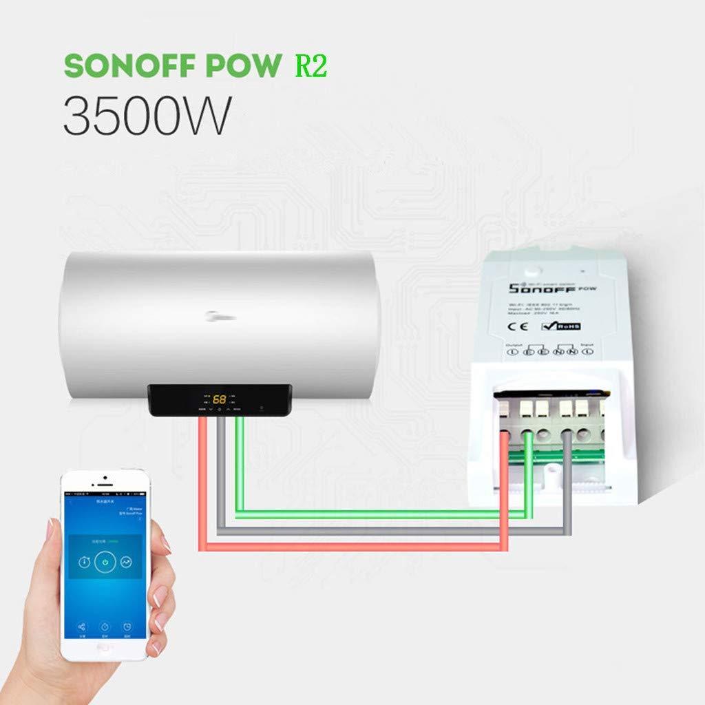 Sonoff POW R2